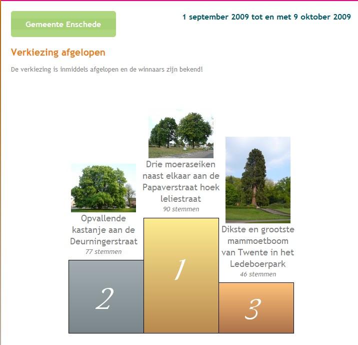 BomenverkiezingUitslag--2009-10-10